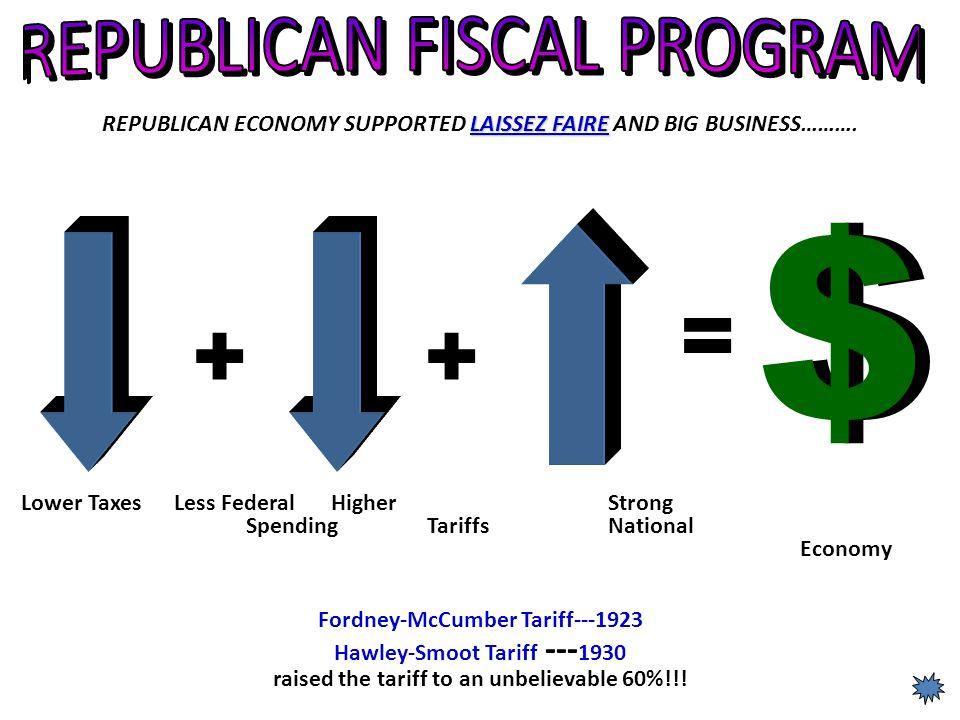++ = $$ LAISSEZ FAIRE REPUBLICAN ECONOMY SUPPORTED LAISSEZ FAIRE AND BIG BUSINESS……….