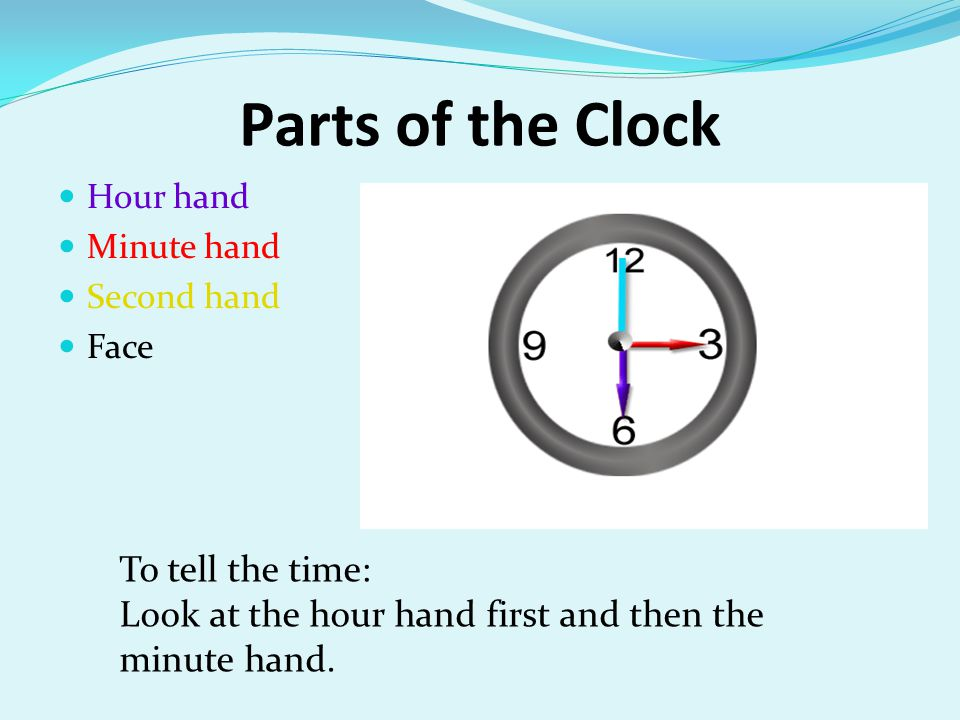 Parts of the Clock Hour hand Minute hand Second hand Face To tell the time: Look at the hour hand first and then the minute hand.