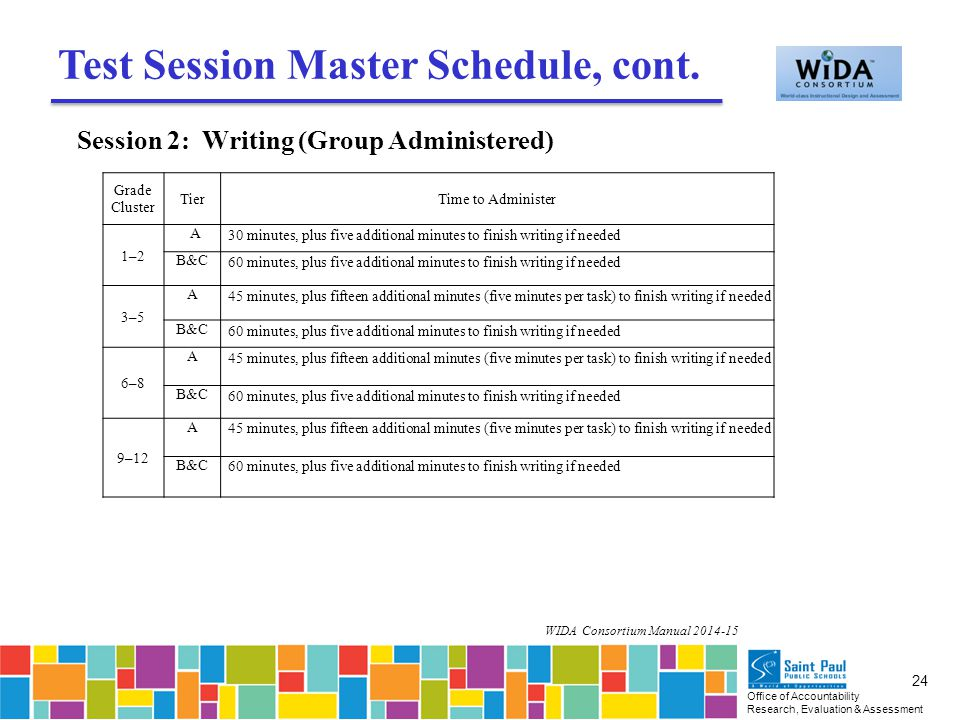 Office of Accountability Research, Evaluation & Assessment 24 Test Session Master Schedule, cont.