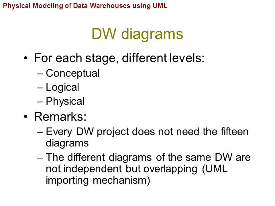 Physical Modeling of Data Warehouses using UML DW diagrams For each stage, different levels: –Conceptual –Logical –Physical Remarks: –Every DW project does not need the fifteen diagrams –The different diagrams of the same DW are not independent but overlapping (UML importing mechanism)