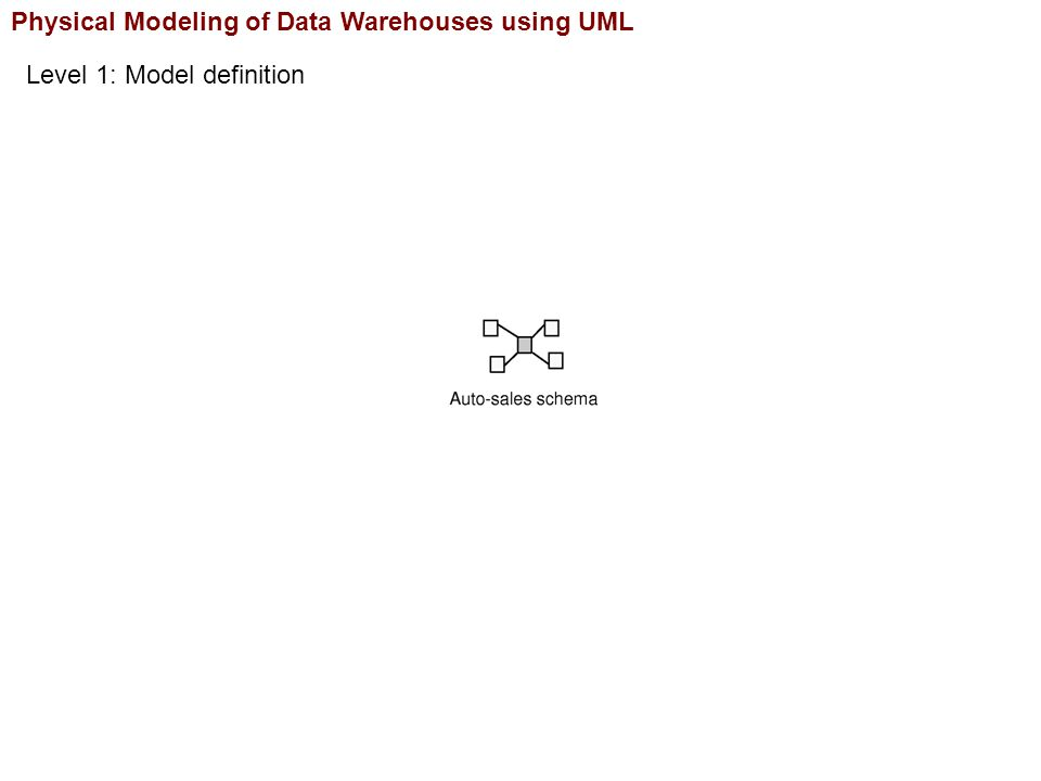 Physical Modeling of Data Warehouses using UML Level 1: Model definition