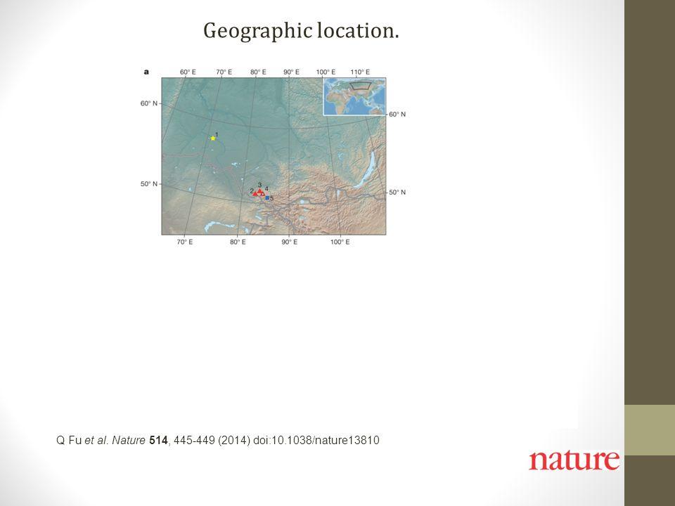 Q Fu et al. Nature 514, 445-449 (2014) doi:10.1038/nature13810 Geographic location.