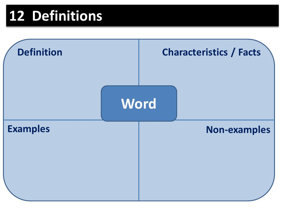 Word DefinitionCharacteristics / Facts Examples Non-examples 12 Definitions