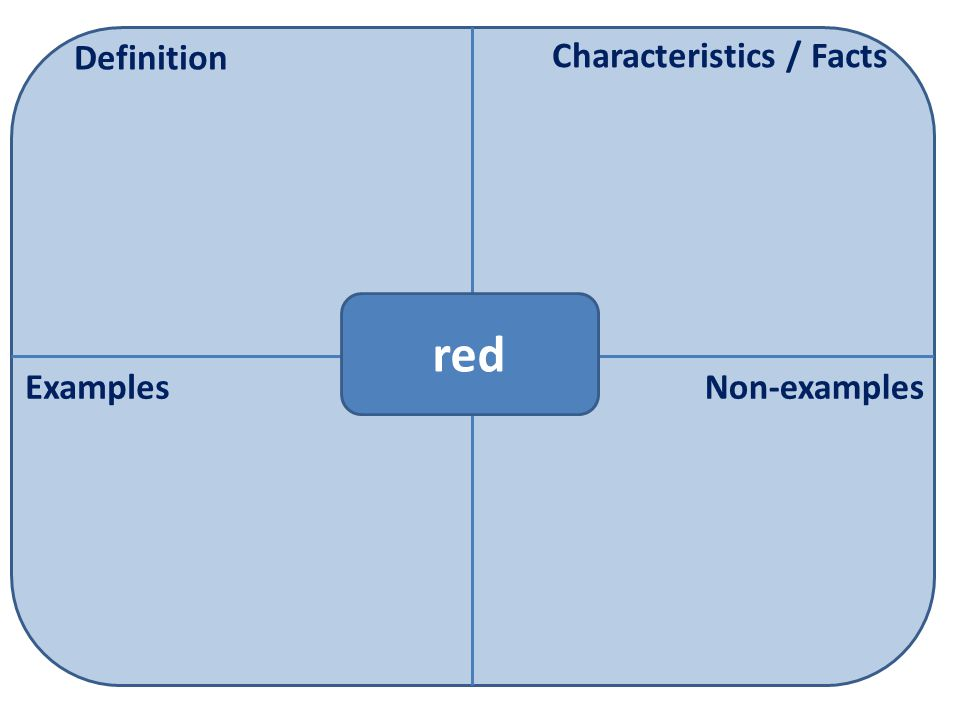 red Definition Characteristics / Facts ExamplesNon-examples