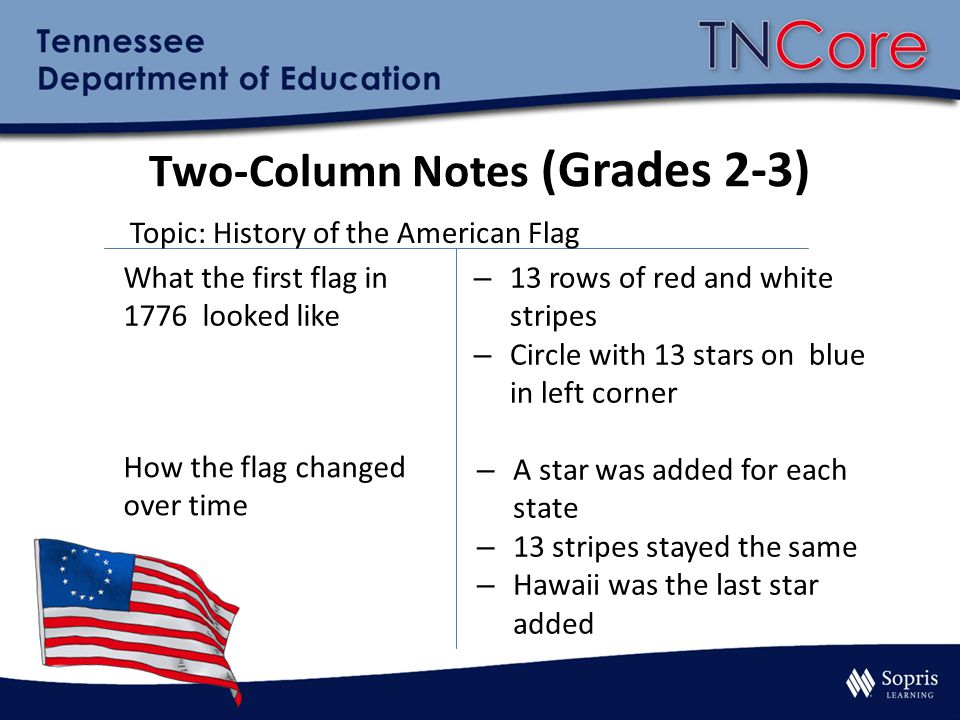 Topic: History of the American Flag What the first flag in 1776 looked like –13 rows of red and white stripes –Circle with 13 stars on blue in left corner How the flag changed over time –A star was added for each state –13 stripes stayed the same –Hawaii was the last star added Two-Column Notes (Grades 2-3)