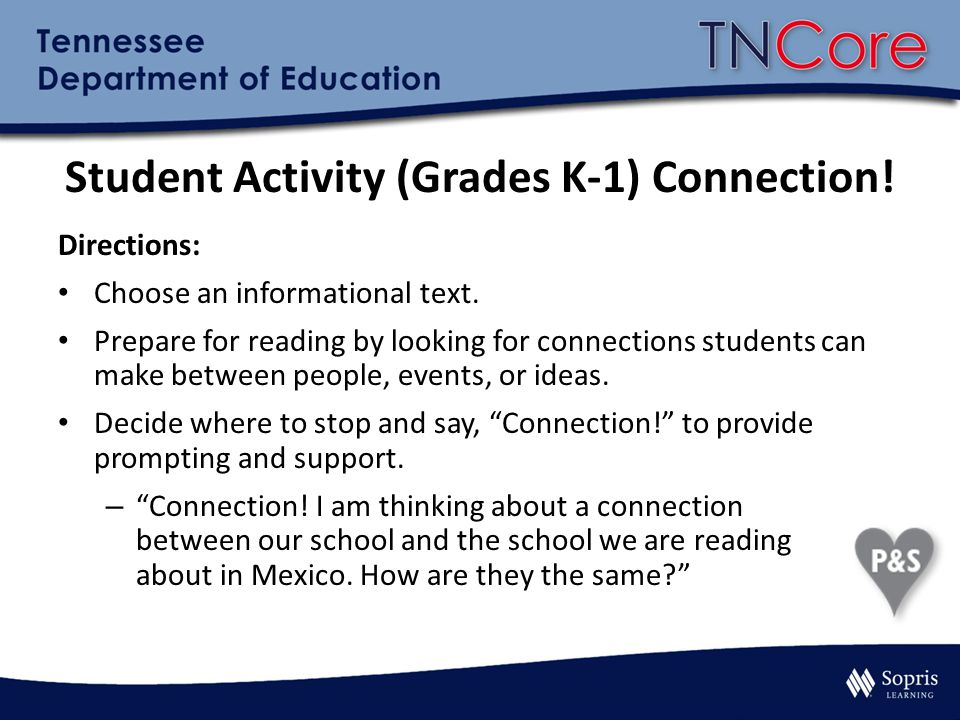 Student Activity (Grades K-1) Connection. Directions: Choose an informational text.