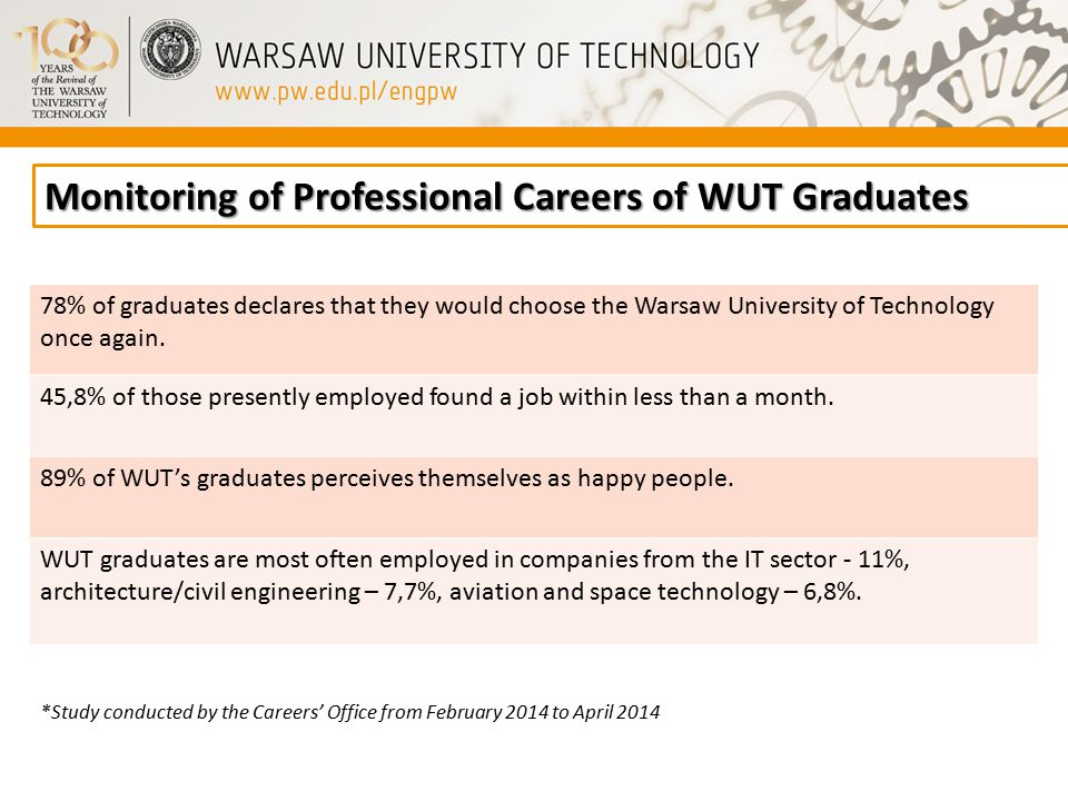 Monitoring of Professional Careers of WUT Graduates 78% of graduates declares that they would choose the Warsaw University of Technology once again.