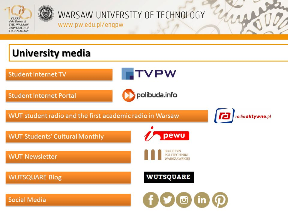University media WUT Students' Cultural Monthly Student Internet TV Student Internet Portal WUT student radio and the first academic radio in Warsaw WUT Newsletter Social Media WUTSQUARE Blog
