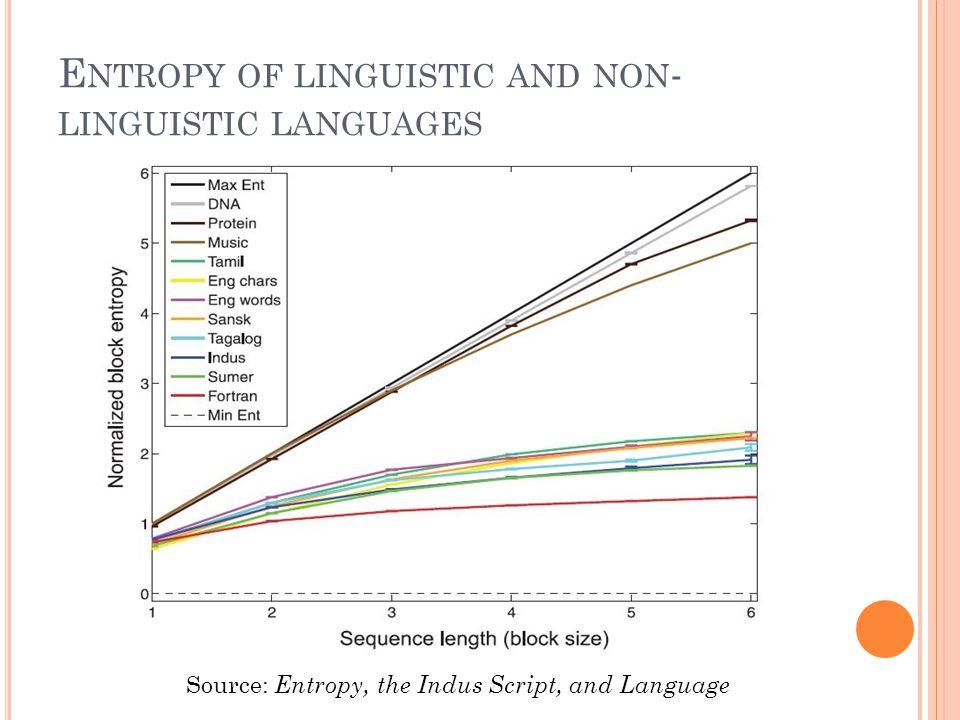 E NTROPY OF LINGUISTIC AND NON - LINGUISTIC LANGUAGES Source: Entropy, the Indus Script, and Language