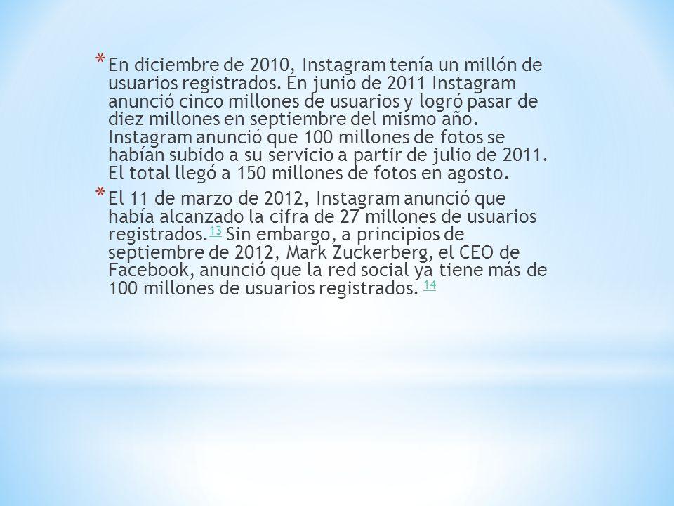 * En diciembre de 2010, Instagram tenía un millón de usuarios registrados.