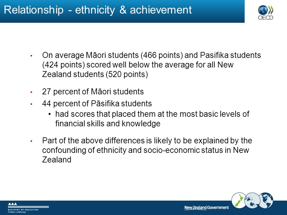 Relationship - ethnicity & achievement On average Māori students (466 points) and Pasifika students (424 points) scored well below the average for all New Zealand students (520 points) 27 percent of Māori students 44 percent of Pāsifika students had scores that placed them at the most basic levels of financial skills and knowledge Part of the above differences is likely to be explained by the confounding of ethnicity and socio-economic status in New Zealand