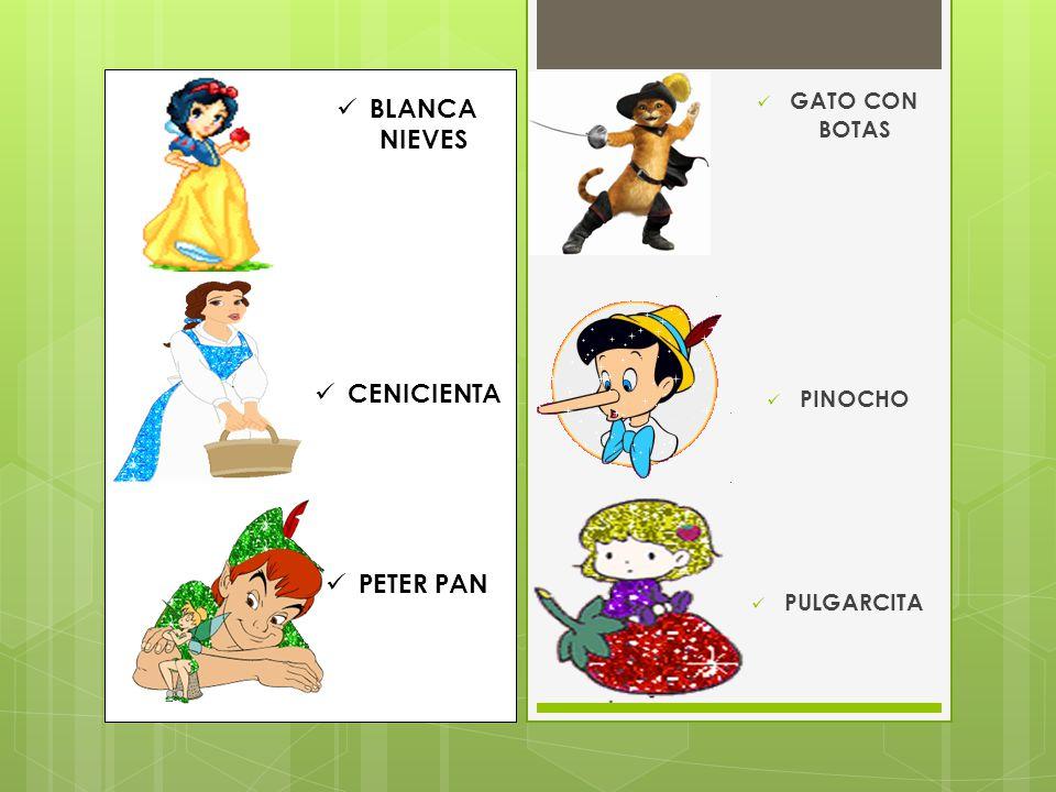 BIBLIOGRAFIAS  http://listas.20minutos.es http://listas.20minutos.es  http://www.salonhogar.net http://www.salonhogar.net  http://revista-digital.verdadera- seduccion.com/personajes-cuentos http://revista-digital.verdadera- seduccion.com/personajes-cuentos  http://www.google.com.co/imgres?q=gif s+animados.