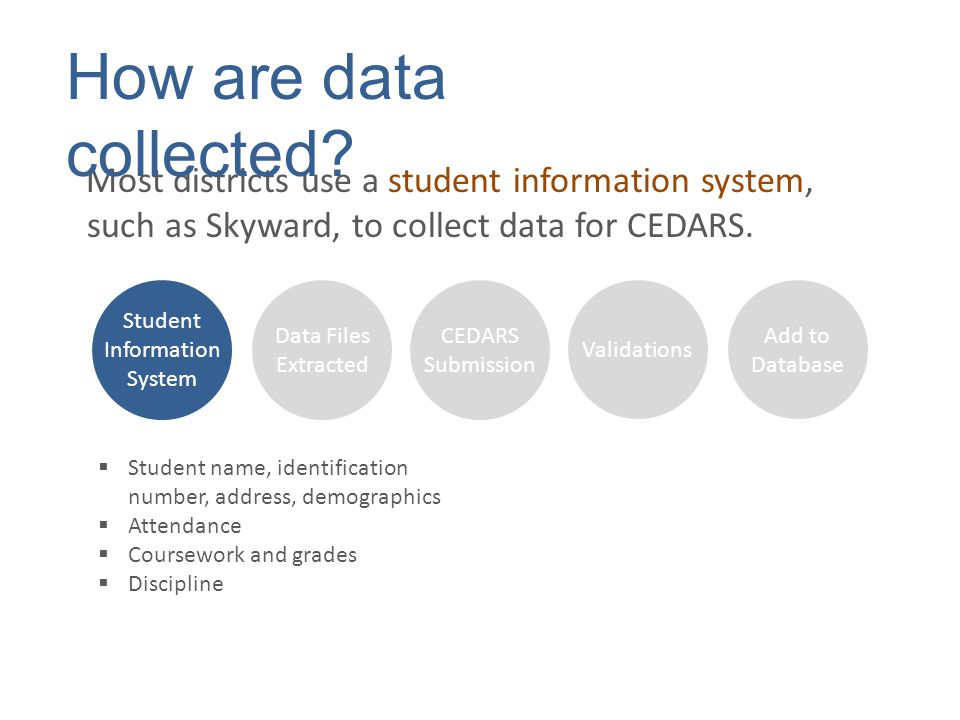 Most districts use a student information system, such as Skyward, to collect data for CEDARS.