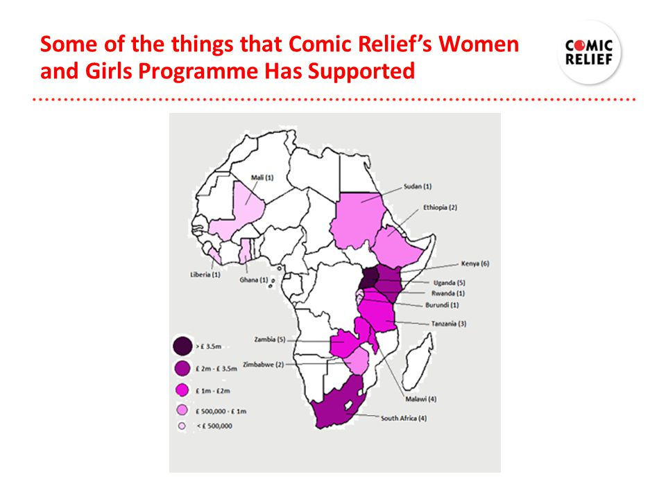 Some of the things that Comic Relief's Women and Girls Programme Has Supported