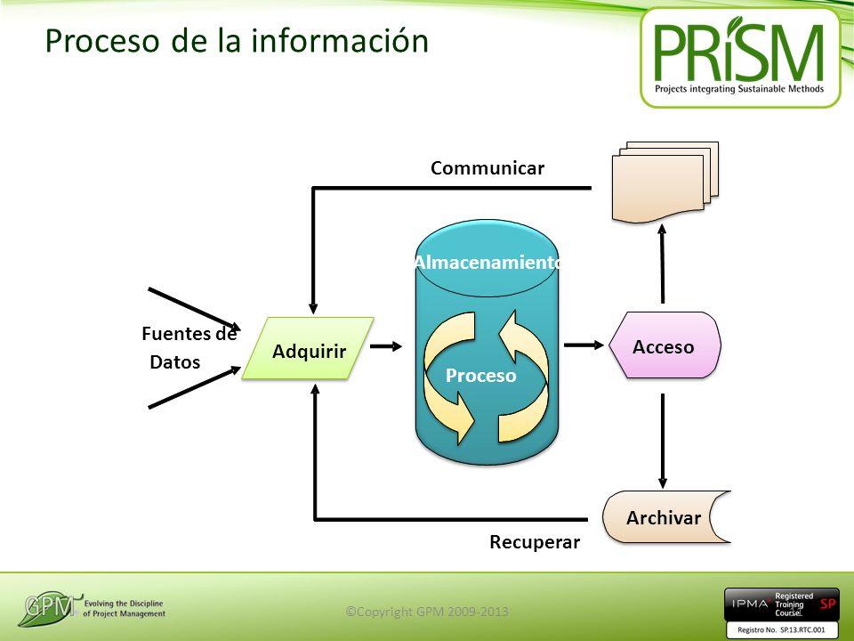 Proceso de la información Almacenamiento Proceso Communicar Acceso Archivar Recuperar Adquirir Fuentes de Datos ©Copyright GPM 2009-201311