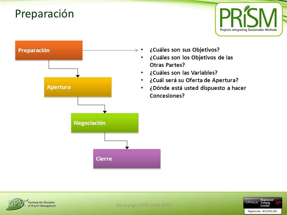 Preparación Apertura Negociación Cierre ¿Cuáles son sus Objetivos? ¿Cuáles son los Objetivos de las Otras Partes? ¿Cuáles son las Variables? ¿Cuál ser