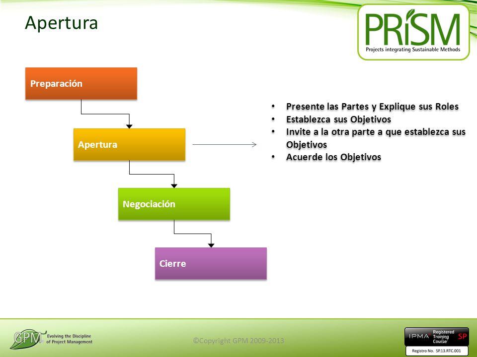 Apertura Preparación Apertura Negociación Cierre Presente las Partes y Explique sus Roles Establezca sus Objetivos Invite a la otra parte a que establ