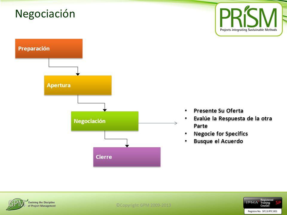 Negociación Preparación Apertura Negociación Cierre Presente Su Oferta Evalúe la Respuesta de la otra Parte Negocie for Specifics Busque el Acuerdo Pr