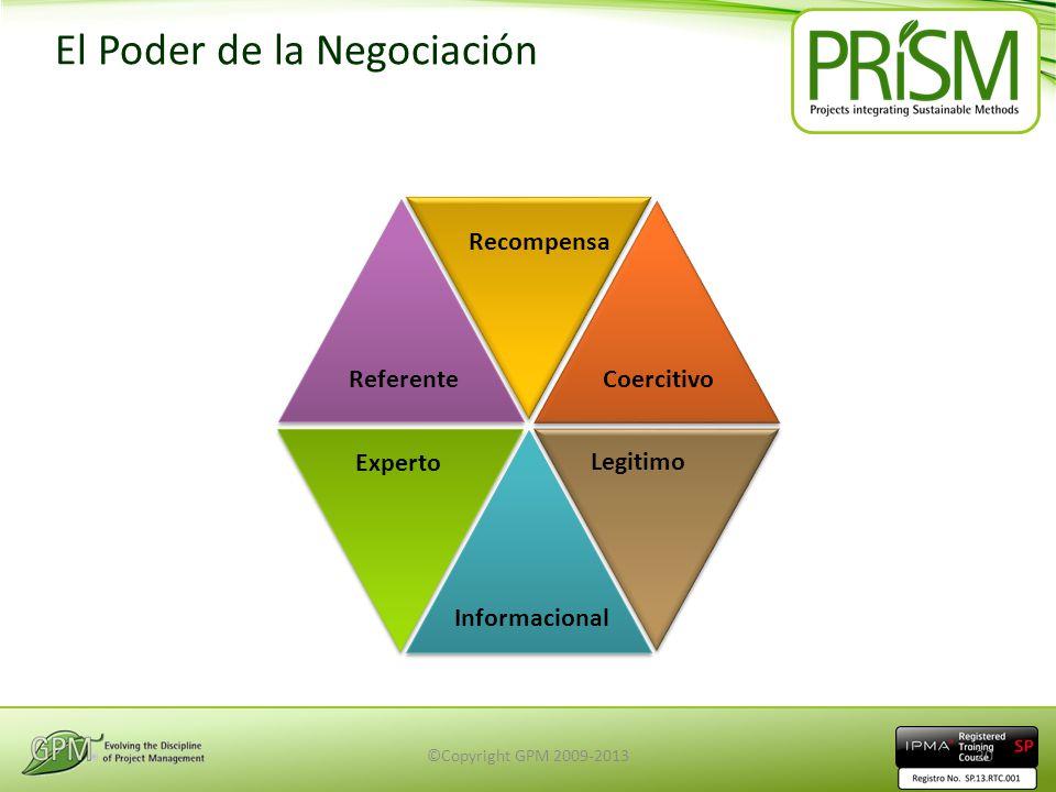 El Poder de la Negociación Recompensa Referente Experto Informacional Legitimo Coercitivo ©Copyright GPM 2009-201320