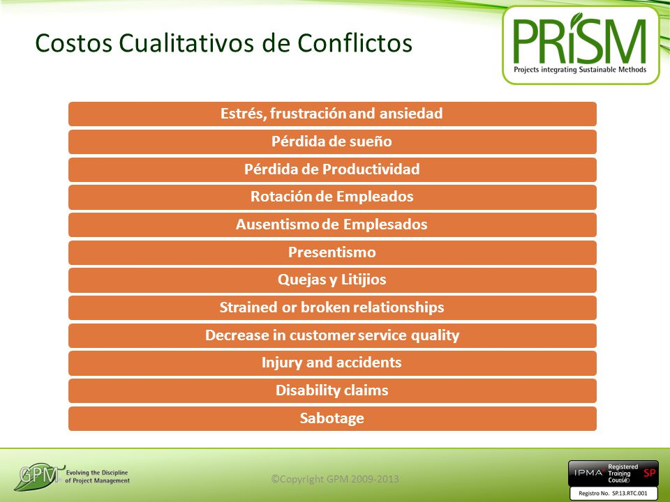 Costos Cualitativos de Conflictos Estrés, frustración and ansiedadPérdida de sueñoPérdida de ProductividadRotación de EmpleadosAusentismo de EmplesadosPresentismoQuejas y LitijiosStrained or broken relationshipsDecrease in customer service qualityInjury and accidentsDisability claimsSabotage ©Copyright GPM 2009-201326