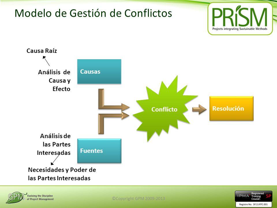 Modelo de Gestión de Conflictos Conflicto Causas Fuentes Resolución Análisis de Causa y Efecto Causa Raíz Análisis de las Partes Interesadas Necesidad