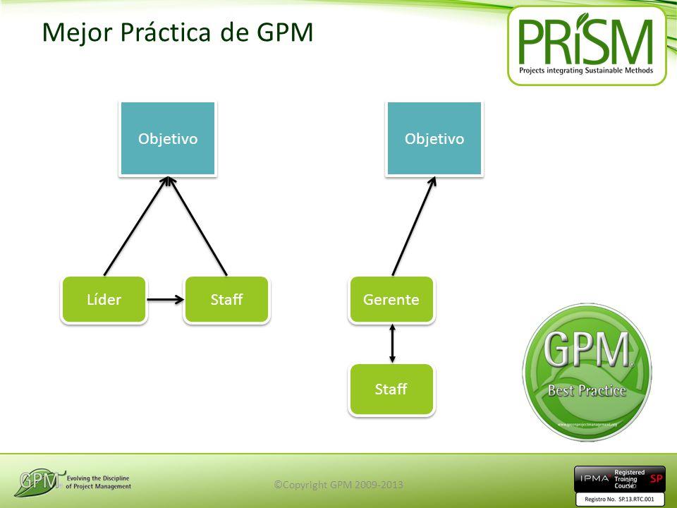 Mejor Práctica de GPM Objetivo Líder Staff Gerente Staff ©Copyright GPM 2009-201336