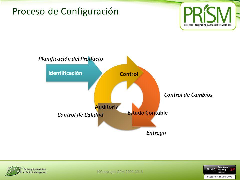 Identificación Control Estado Contable Auditoría Planificación del Producto Control de Calidad Control de Cambios Entrega Proceso de Configuración ©Co
