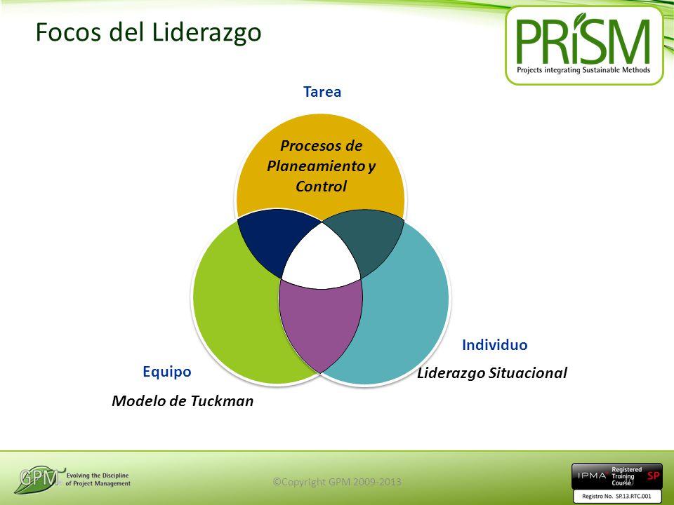 Focos del Liderazgo Tarea Individuo Equipo Procesos de Planeamiento y Control Liderazgo Situacional Modelo de Tuckman ©Copyright GPM 2009-201340