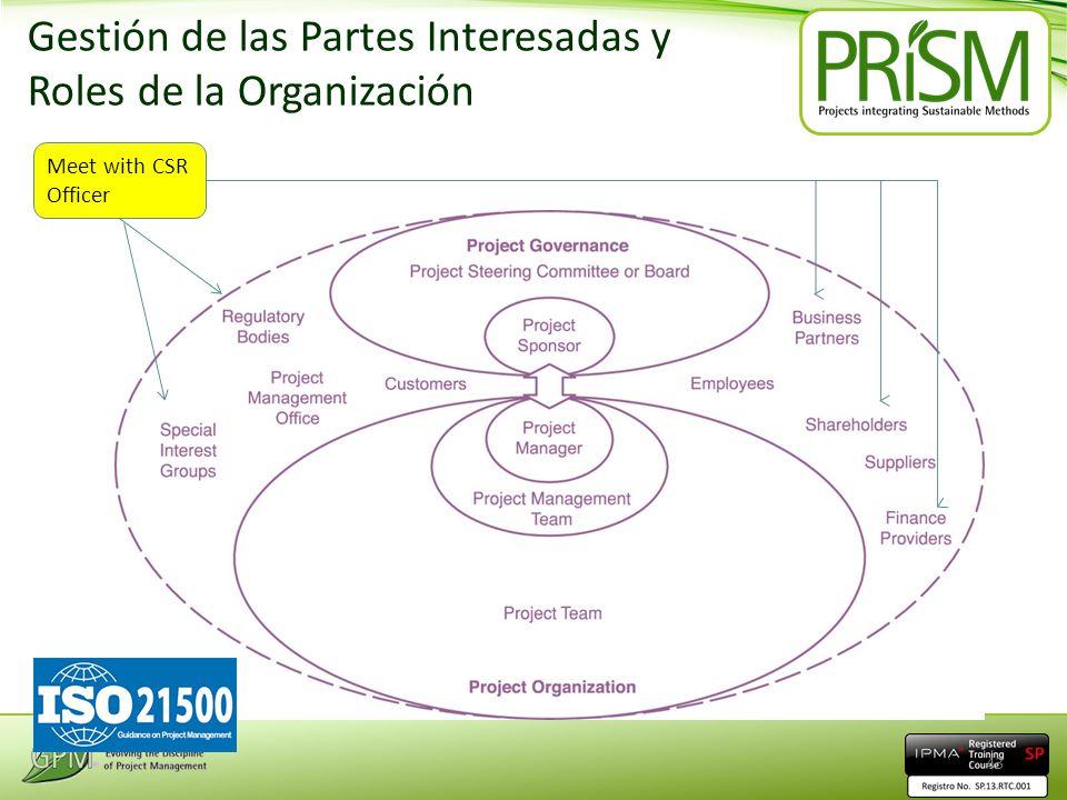 Gestión de las Partes Interesadas y Roles de la Organización Meet with CSR Officer 43