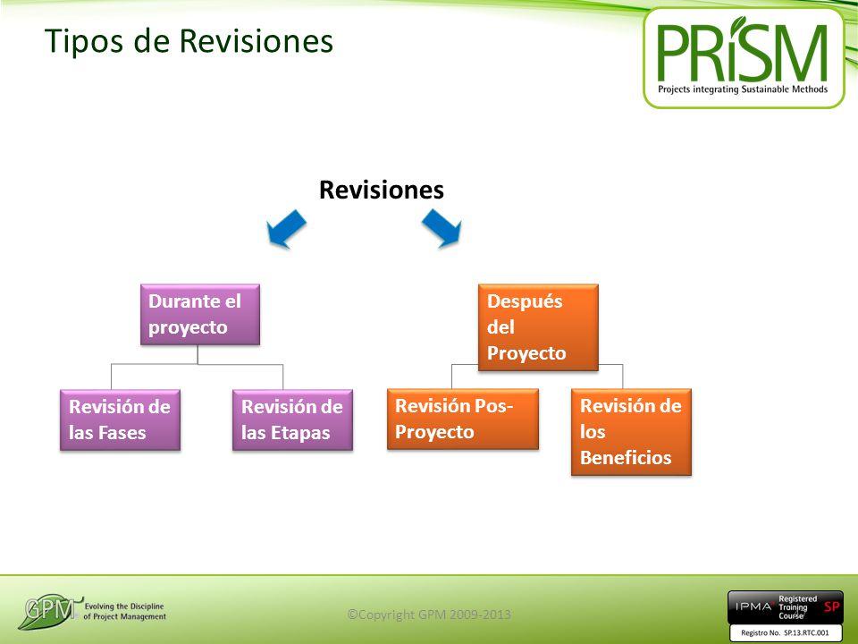 Tipos de Revisiones Revisiones Revisión Pos- Proyecto Después del Proyecto Revisión de los Beneficios Revisión de las Fases Revisión de las Etapas Dur