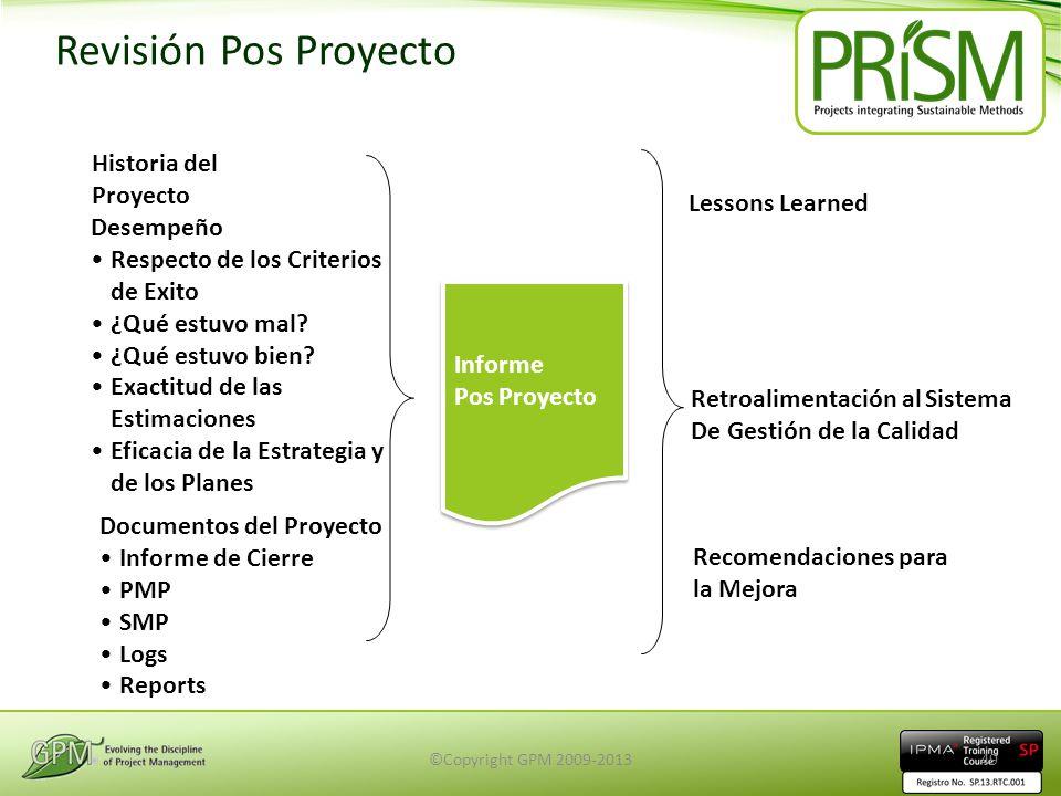 Revisión Pos Proyecto Informe Pos Proyecto Informe Pos Proyecto Historia del Proyecto Desempeño Respecto de los Criterios de Exito ¿Qué estuvo mal? ¿Q