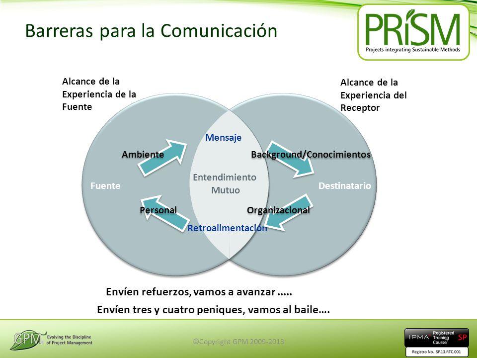 Barreras para la Comunicación Alcance de la Experiencia de la Fuente Alcance de la Experiencia del Receptor Entendimiento Mutuo Retroalimentación Fuen
