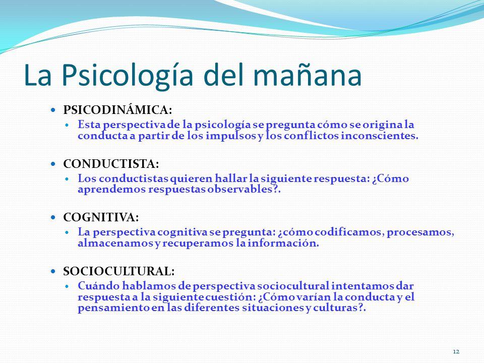 PSICODINÁMICA: Esta perspectiva de la psicología se pregunta cómo se origina la conducta a partir de los impulsos y los conflictos inconscientes.