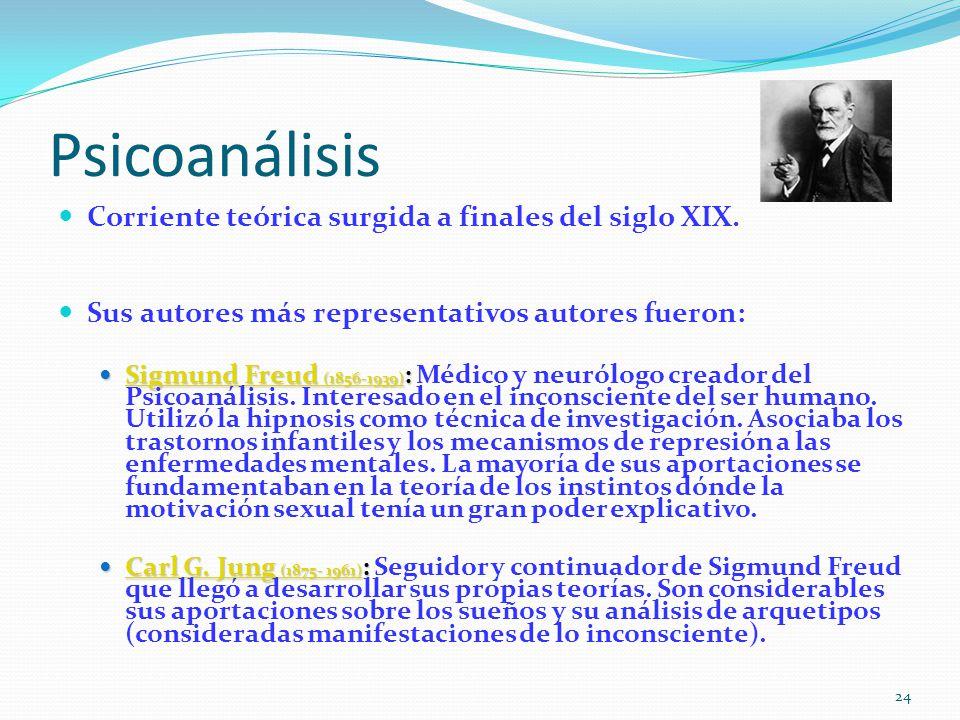Psicoanálisis Corriente teórica surgida a finales del siglo XIX.