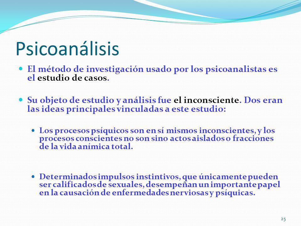Psicoanálisis El método de investigación usado por los psicoanalistas es el estudio de casos.