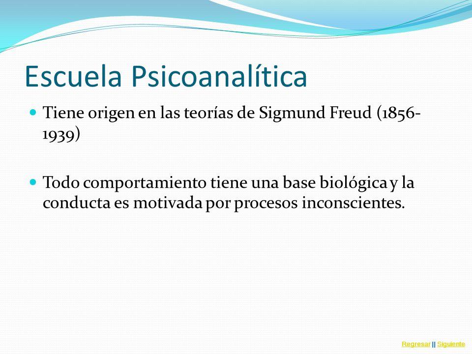 Escuela Psicoanalítica Tiene origen en las teorías de Sigmund Freud (1856- 1939) Todo comportamiento tiene una base biológica y la conducta es motivada por procesos inconscientes.