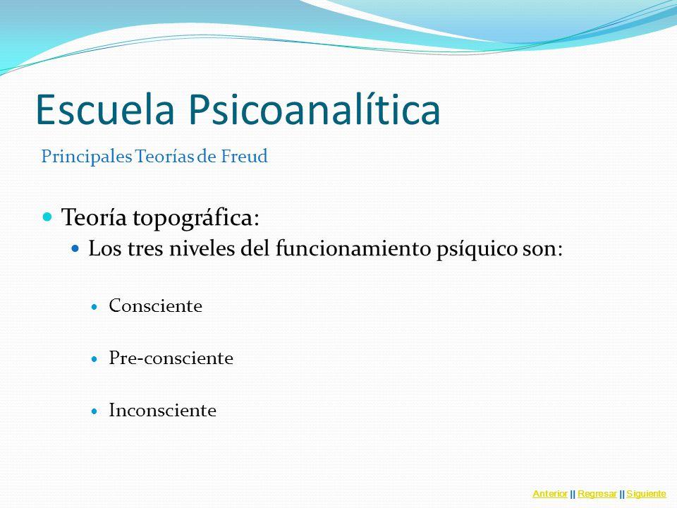 Escuela Psicoanalítica Principales Teorías de Freud Teoría topográfica: Los tres niveles del funcionamiento psíquico son: Consciente Pre-consciente Inconsciente AnteriorAnterior || Regresar || SiguienteRegresarSiguiente
