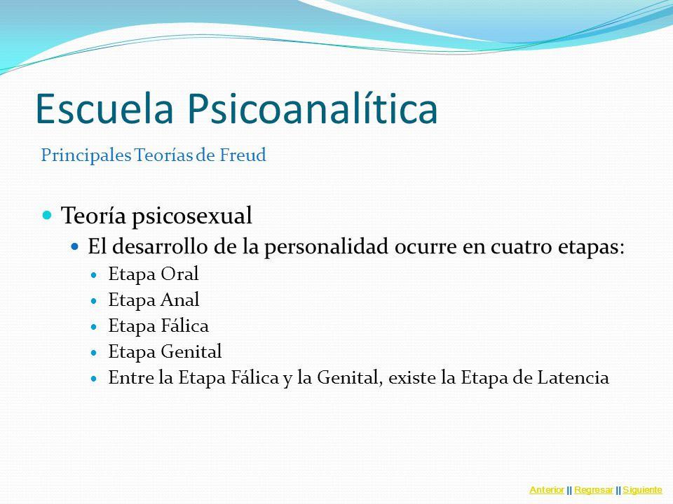 Escuela Psicoanalítica Principales Teorías de Freud Teoría psicosexual El desarrollo de la personalidad ocurre en cuatro etapas: Etapa Oral Etapa Anal Etapa Fálica Etapa Genital Entre la Etapa Fálica y la Genital, existe la Etapa de Latencia AnteriorAnterior || Regresar || SiguienteRegresarSiguiente