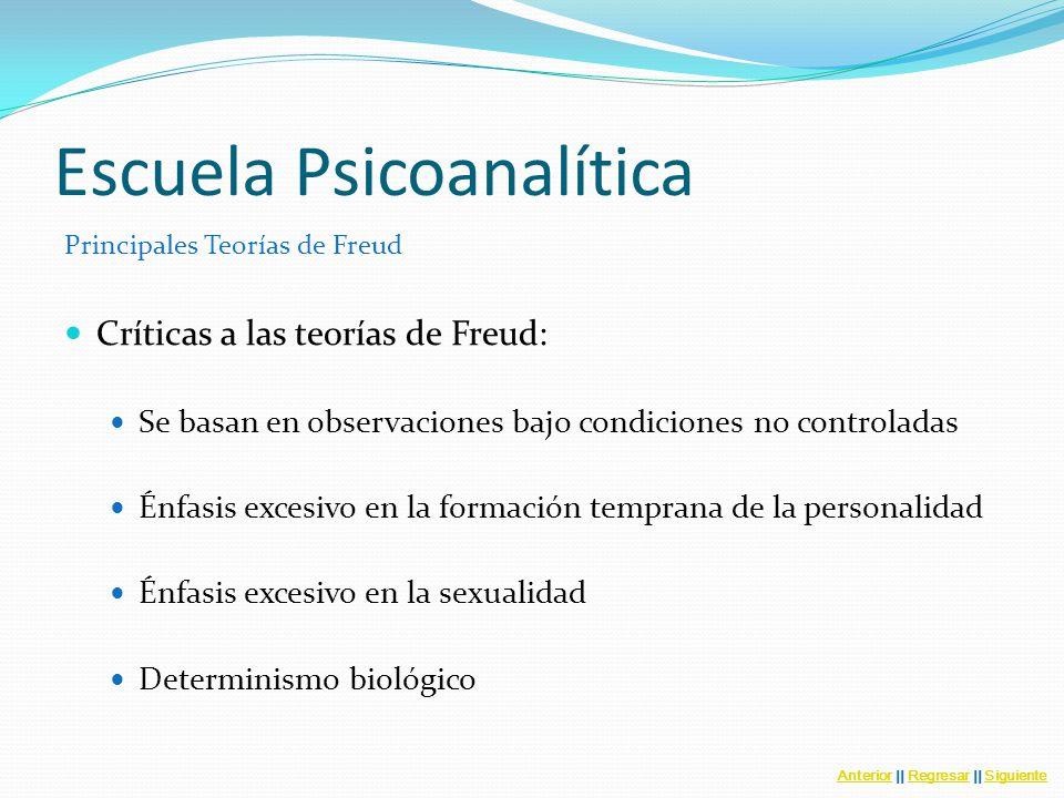 Escuela Psicoanalítica Principales Teorías de Freud Críticas a las teorías de Freud: Se basan en observaciones bajo condiciones no controladas Énfasis excesivo en la formación temprana de la personalidad Énfasis excesivo en la sexualidad Determinismo biológico AnteriorAnterior || Regresar || SiguienteRegresarSiguiente