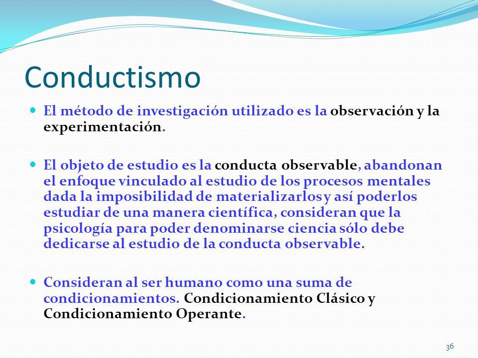 Conductismo El método de investigación utilizado es la observación y la experimentación.