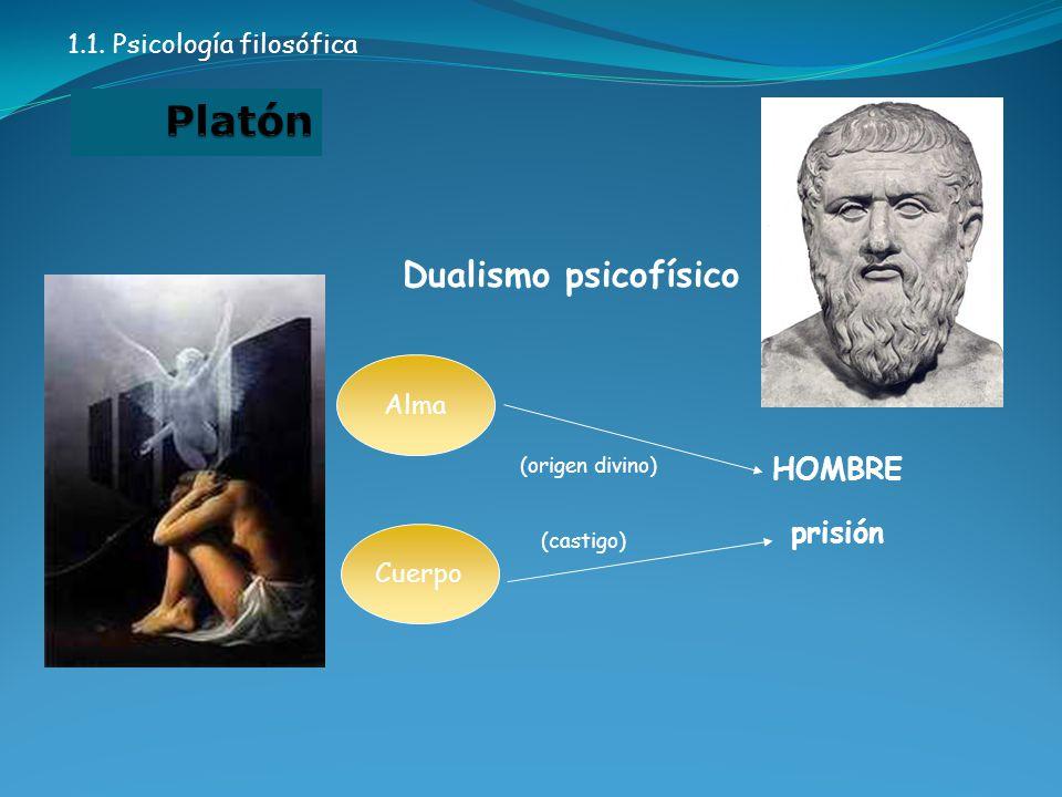 Dualismo psicofísico 1.1.