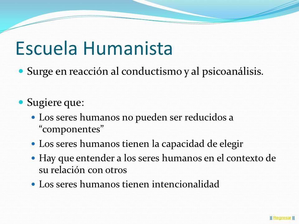 Escuela Humanista Surge en reacción al conductismo y al psicoanálisis.