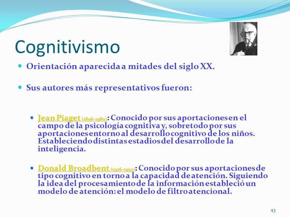 Cognitivismo Orientación aparecida a mitades del siglo XX.