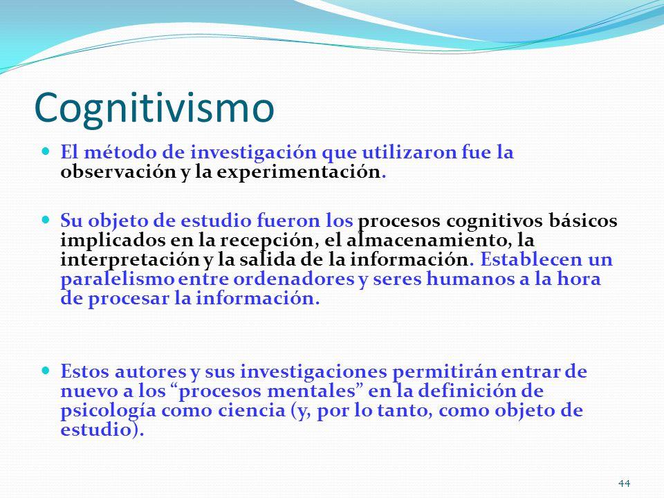 Cognitivismo El método de investigación que utilizaron fue la observación y la experimentación.