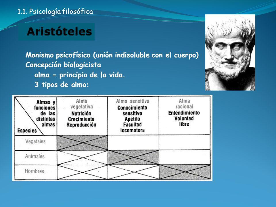 Monismo psicofísico (unión indisoluble con el cuerpo) Concepción biologicista alma = principio de la vida.