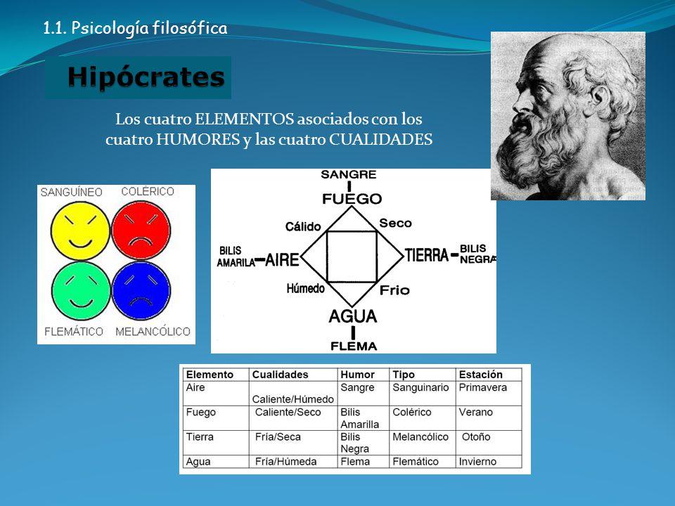 Los cuatro ELEMENTOS asociados con los cuatro HUMORES y las cuatro CUALIDADES
