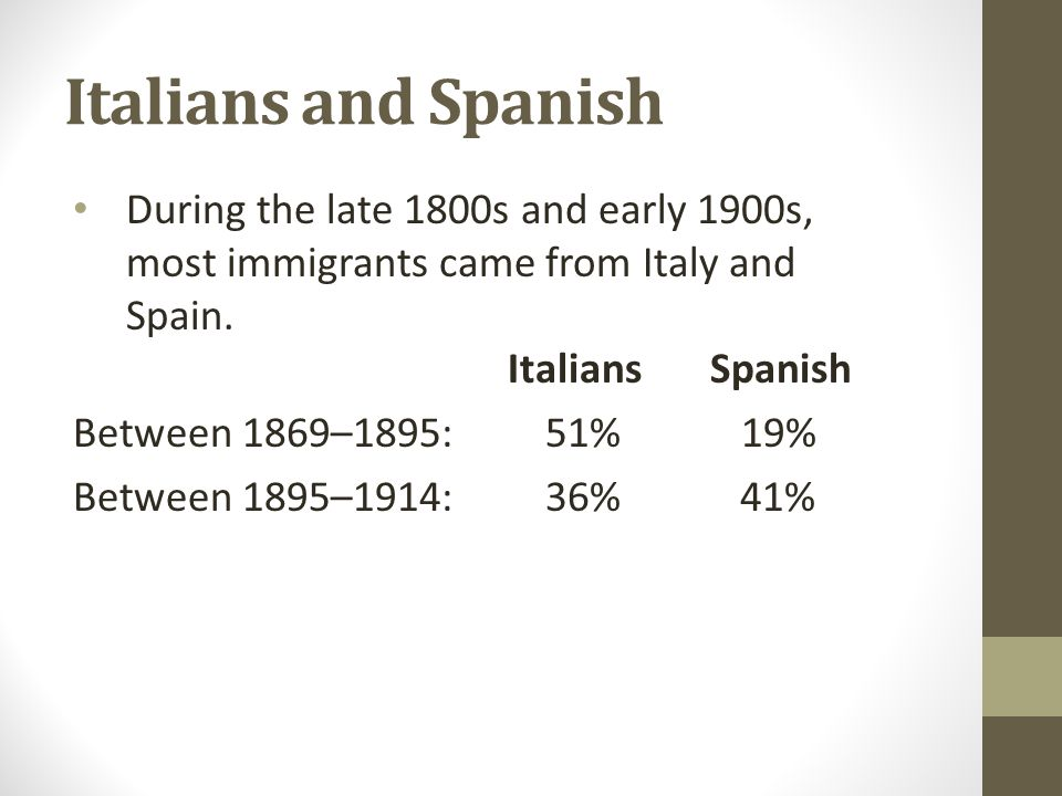 Italians and Spanish During the late 1800s and early 1900s, most immigrants came from Italy and Spain. Italians Spanish Between 1869–1895: 51% 19% Bet