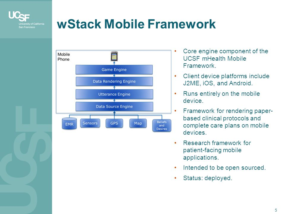 wStack Mobile Framework 5 Core engine component of the UCSF mHealth Mobile Framework.