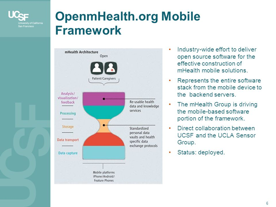 OpenmHealth.org Mobile Framework 6 Industry-wide effort to deliver open source software for the effective construction of mHealth mobile solutions.