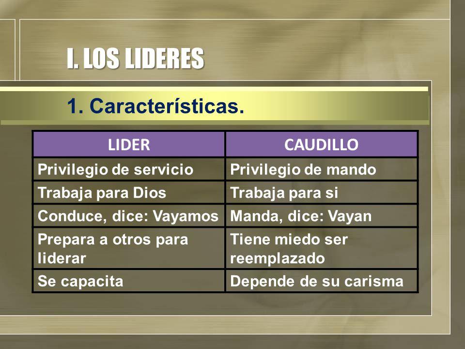 I. LOS LIDERES 1. Características. LIDERCAUDILLO Privilegio de servicioPrivilegio de mando Trabaja para DiosTrabaja para si Conduce, dice: VayamosMand